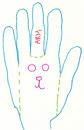 Pattern for the bunny head.  Cut along the green lines, then turn the glove inside out and sew it back together. Save the middle finger for arms. The other scraps can be used to stuff the arms.